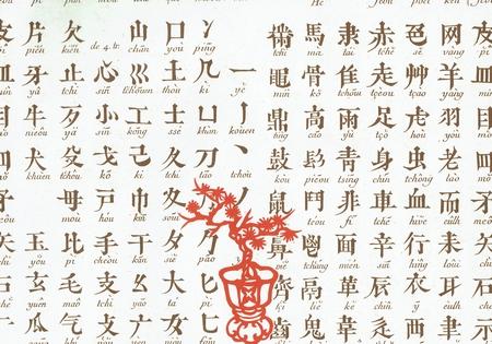 Alfabeto Cinesi